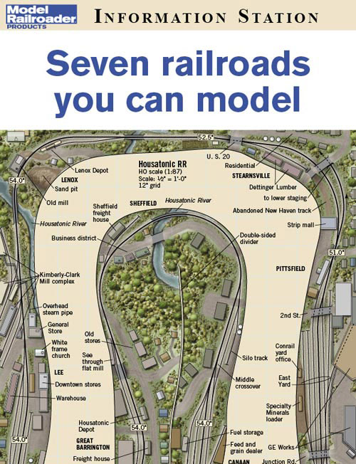 Seven railroads you can model