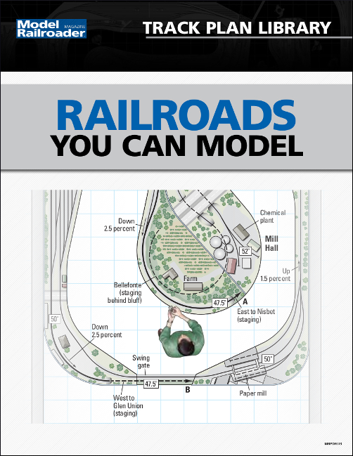 Railroads you can Model Track Plans