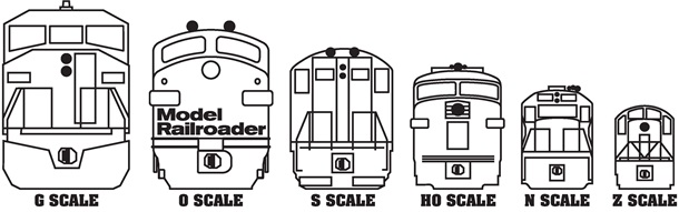 Train scales window cling