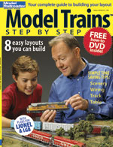 Model Trains Step by Step
